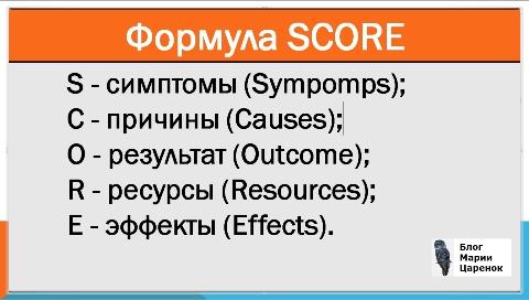 SCORE-1