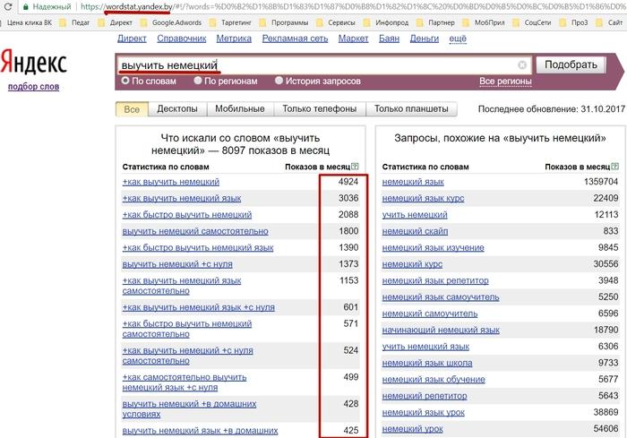 Темы для бизнеса в Интернет