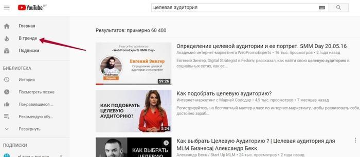 YouTube. Целевая аудитория