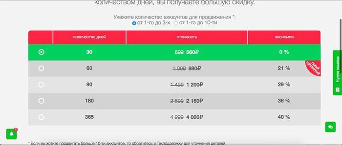 Zengram цены
